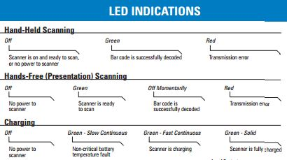LED_indications.JPG